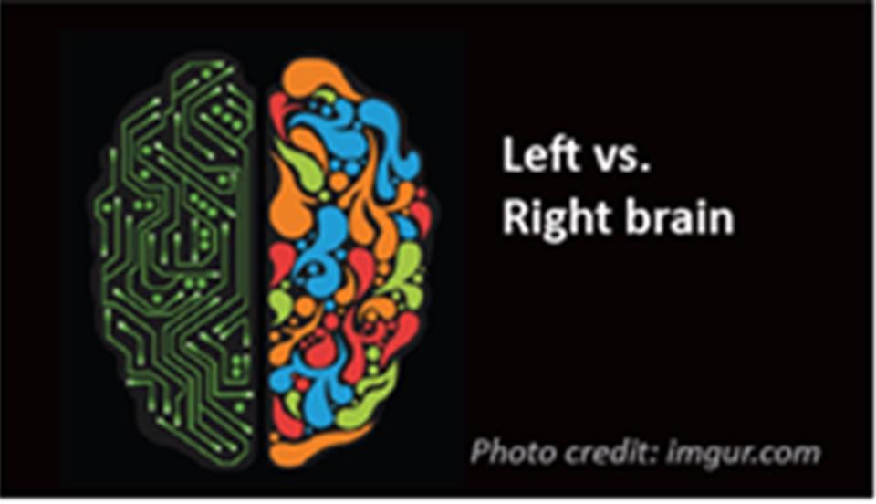 left-brain